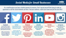 ottawa seo company why social media is important for small businesses