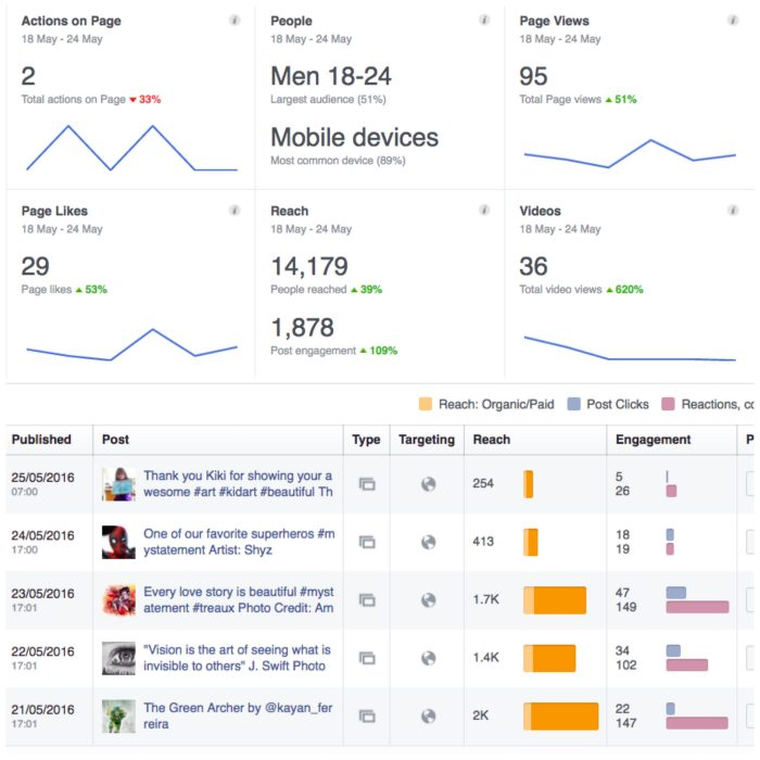 Ottawa-seo-company-social-media-manager-700x700