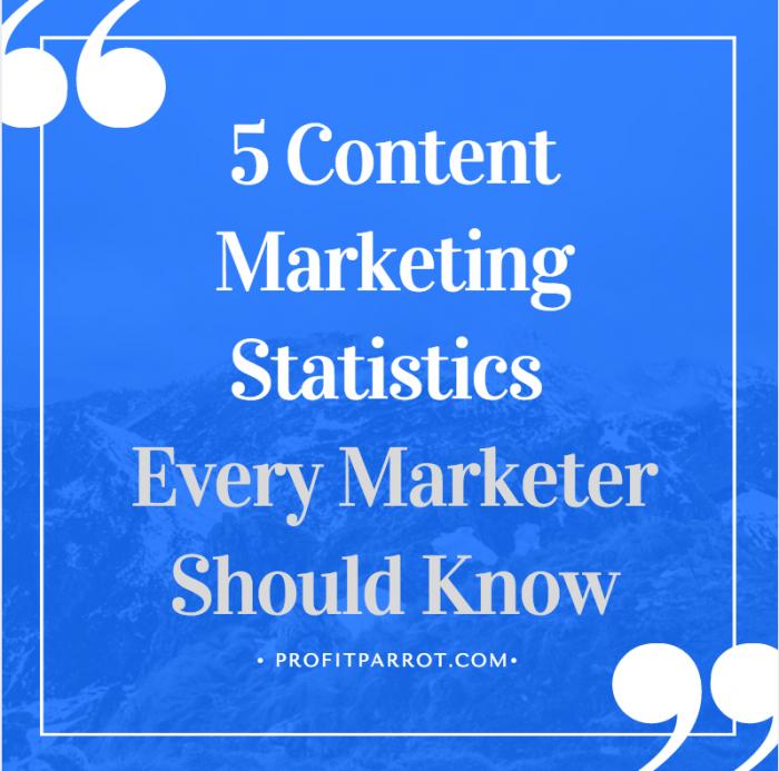 5 Content marketing statistics 2016 ottawa seo company profit parrot