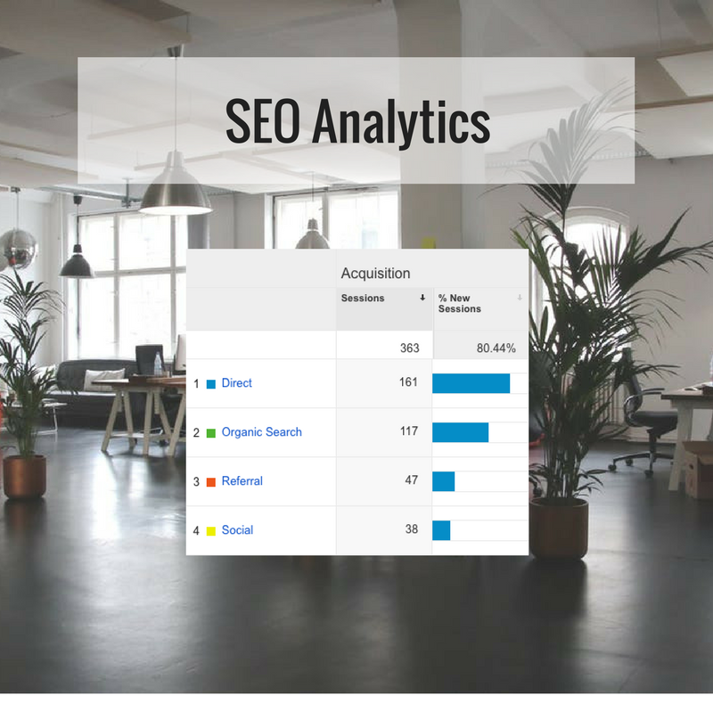 ottawa seo company results analytics