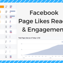 Facebook Likes and Reach