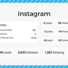 Instagram Management