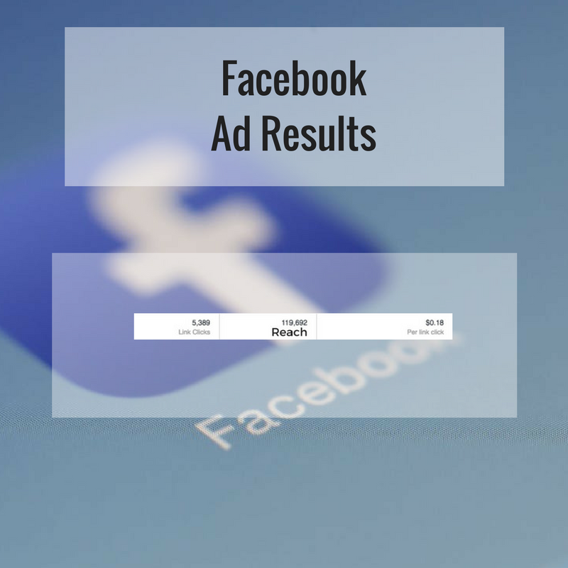 facebook ad results reach link clicks ottawa