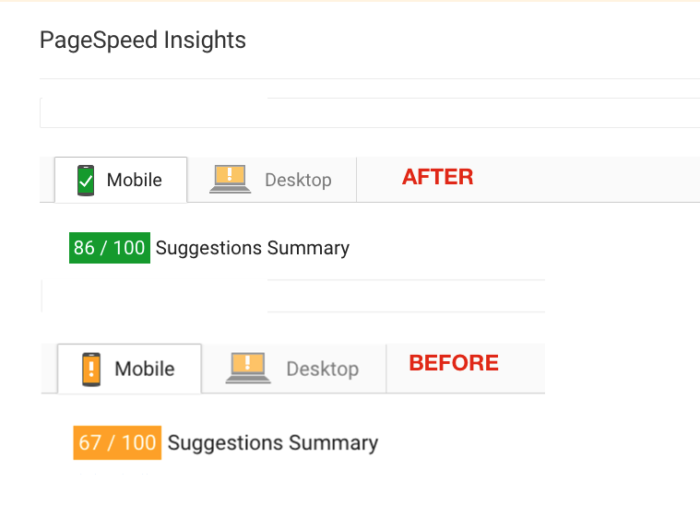 website speed, website speed optimization, is website speed important