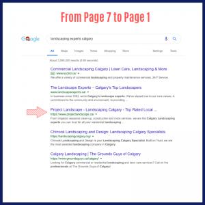 ottawa seo company keyword rankings search engine optimization