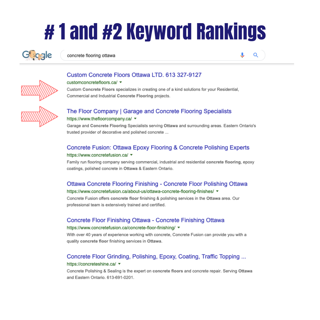 Keyword Rankings ottawa seo company