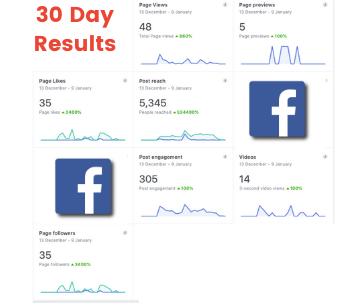 social media management ottawa